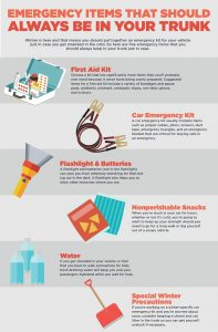 what-to-pack-in-an-emergency-kit-insurance-agent-pa