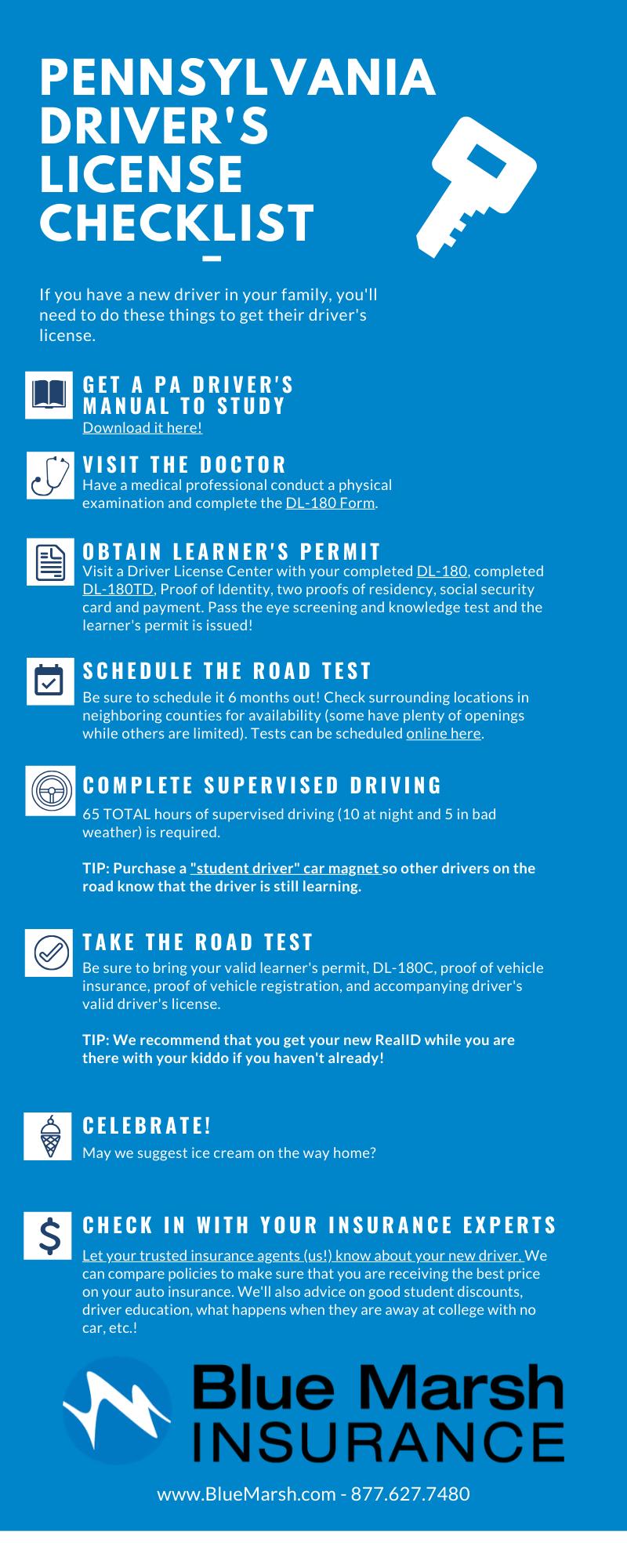 PA Drivers License Checklist (2)